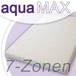 Kaltschaummatratze test  AquaMax Orthopädische 7-Zonen Matratze im Test: AquaMax ...